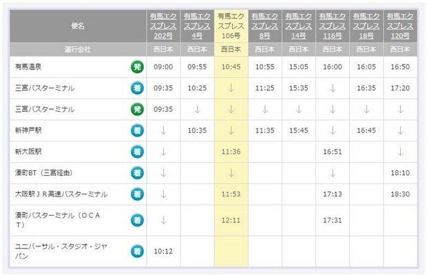 jr-bus_arima_01