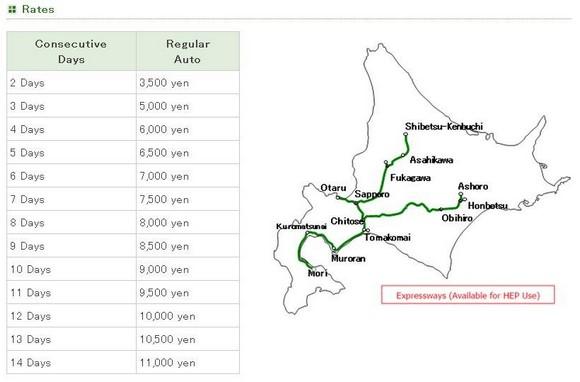 Hokkaido Expressway Pass_Rates