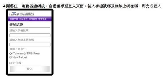 iTaiwan使用操作