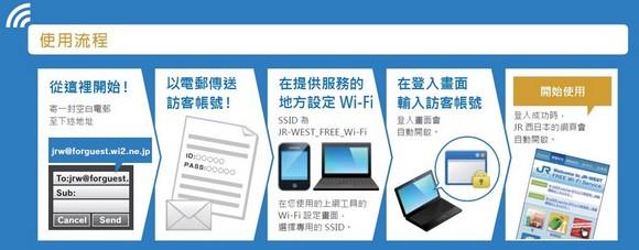 JR西日本免費WiFi使用流程
