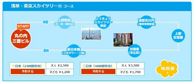 Sky Hop Bus Reservation_Rakuten Travel_01