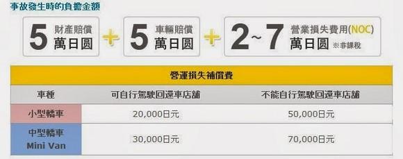 Times Car Rental中文網站租車_10