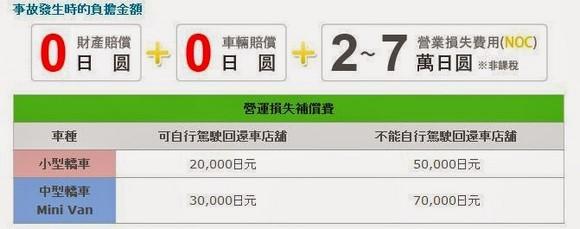 Times Car Rental中文網站租車_11