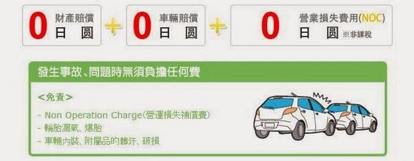 Times Car Rental中文網站租車_12