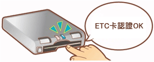ETC card is confirmed.