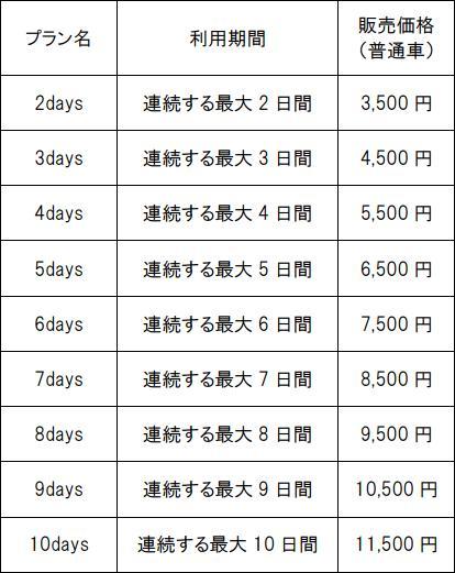 Kyushu Expressway Pass 2016 Price