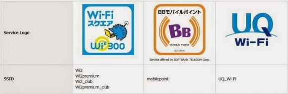 神戶免費WiFi SSID