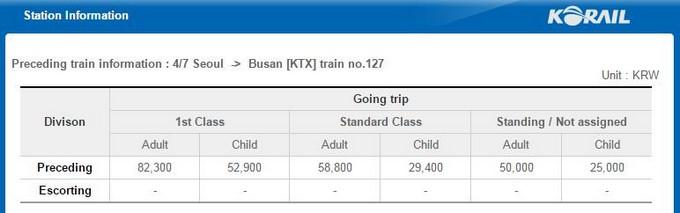 韓國火車票價查詢_3