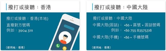 i-Sim免費電話卡