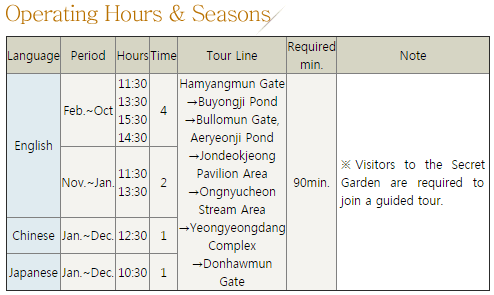 Changdeokgung Secret Garden Tour Timetable