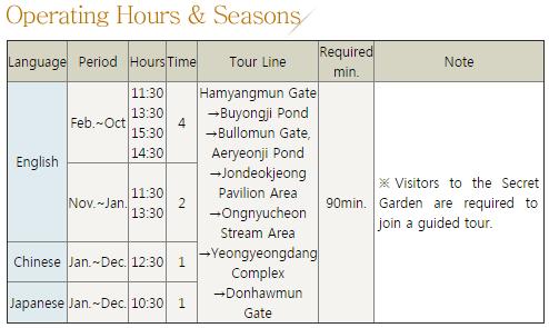 Changdeokgung Secret Garden Tour Timetable