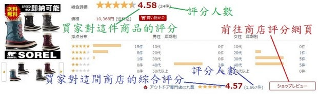 Shop Rating in Rakuten_03