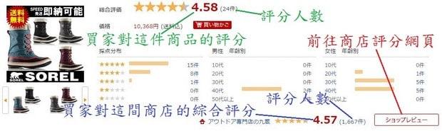 Shop Rating in Rakuten_03