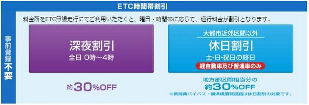 ToCoo ETC Rental_ETC discount
