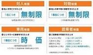 日本租車保險制度